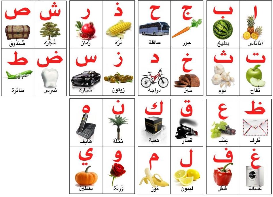Арабский АлфавитArabic Alphabet