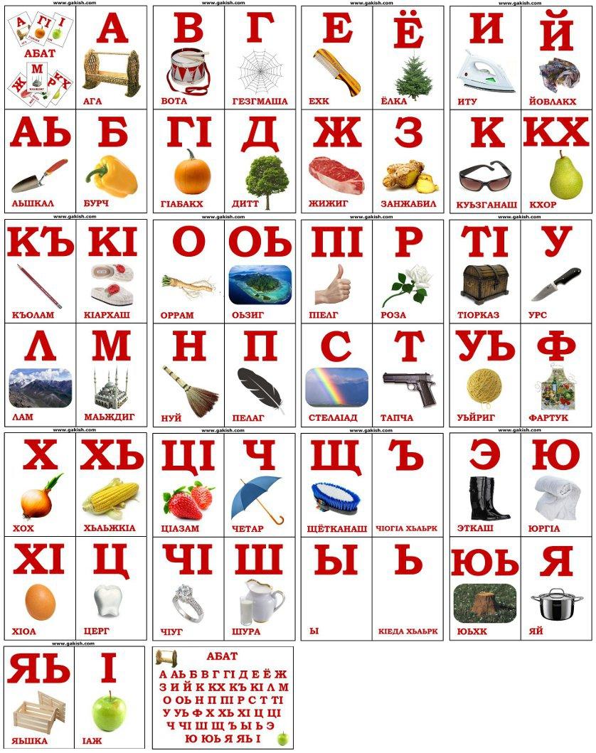 Чеченский алфавит карточки чеченского алфавита