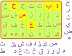 Games Alphabet Arabic