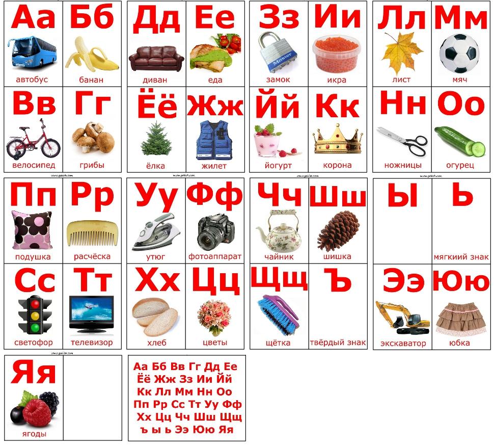 Russian alphabet cards for kids карточки русского алфавита для детей