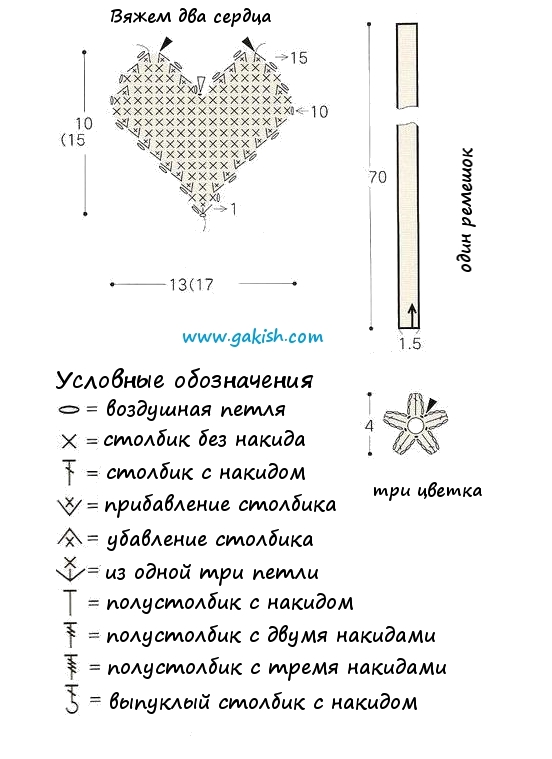 Схема вязания сумочки для