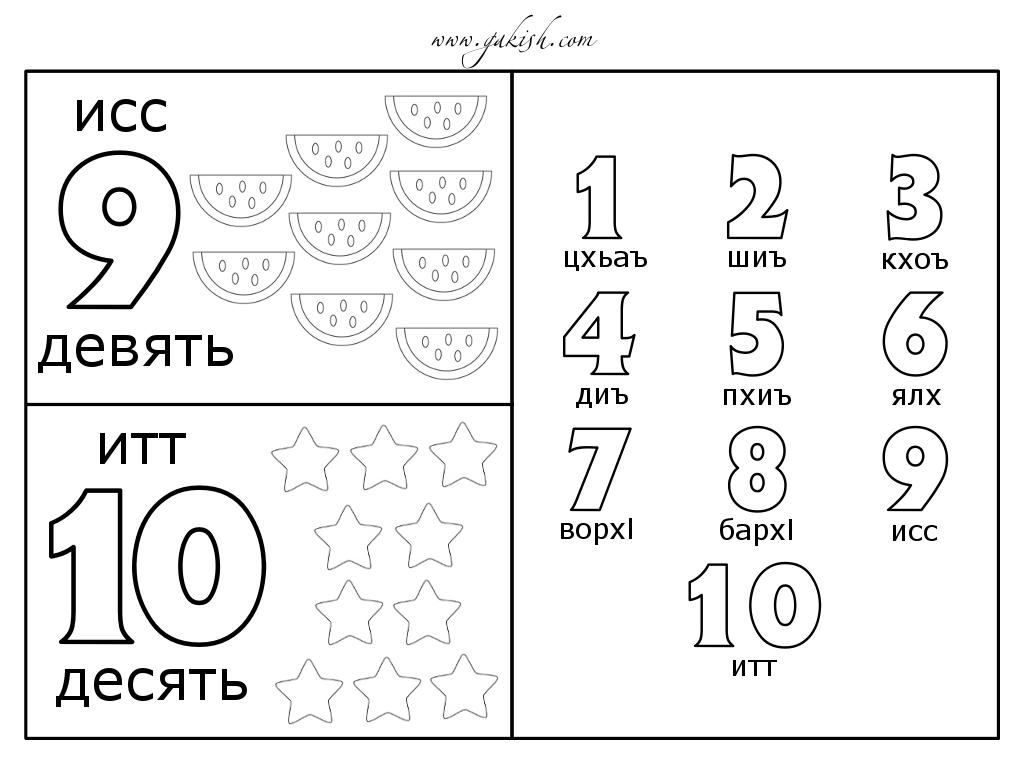 раскраски цифры на чеченском языке
