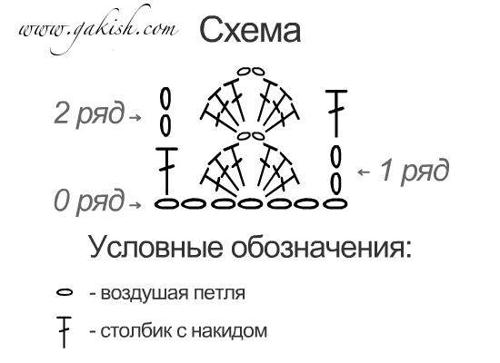 Схемы вязания. Длина закладки