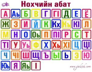Арабский Алфавит для детей